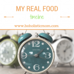 Real Food Timeline